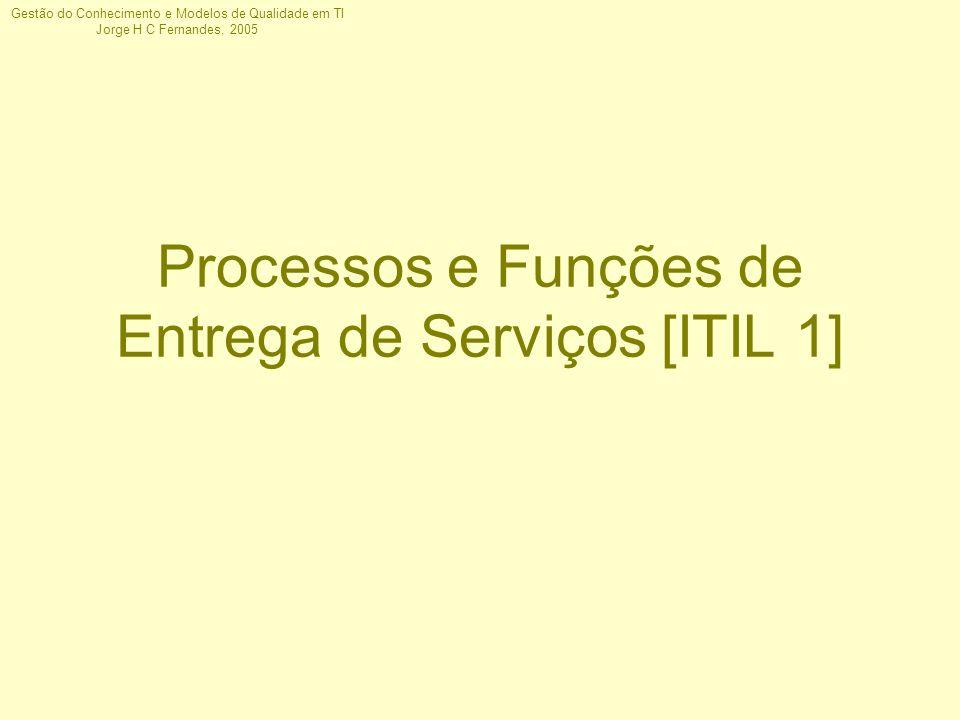 Processos e Funções de Entrega de Serviços [ITIL 1]
